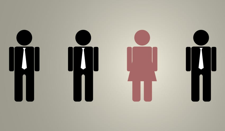 Workplace Gender Discrimination, Sexism, And The Wage Gap ...