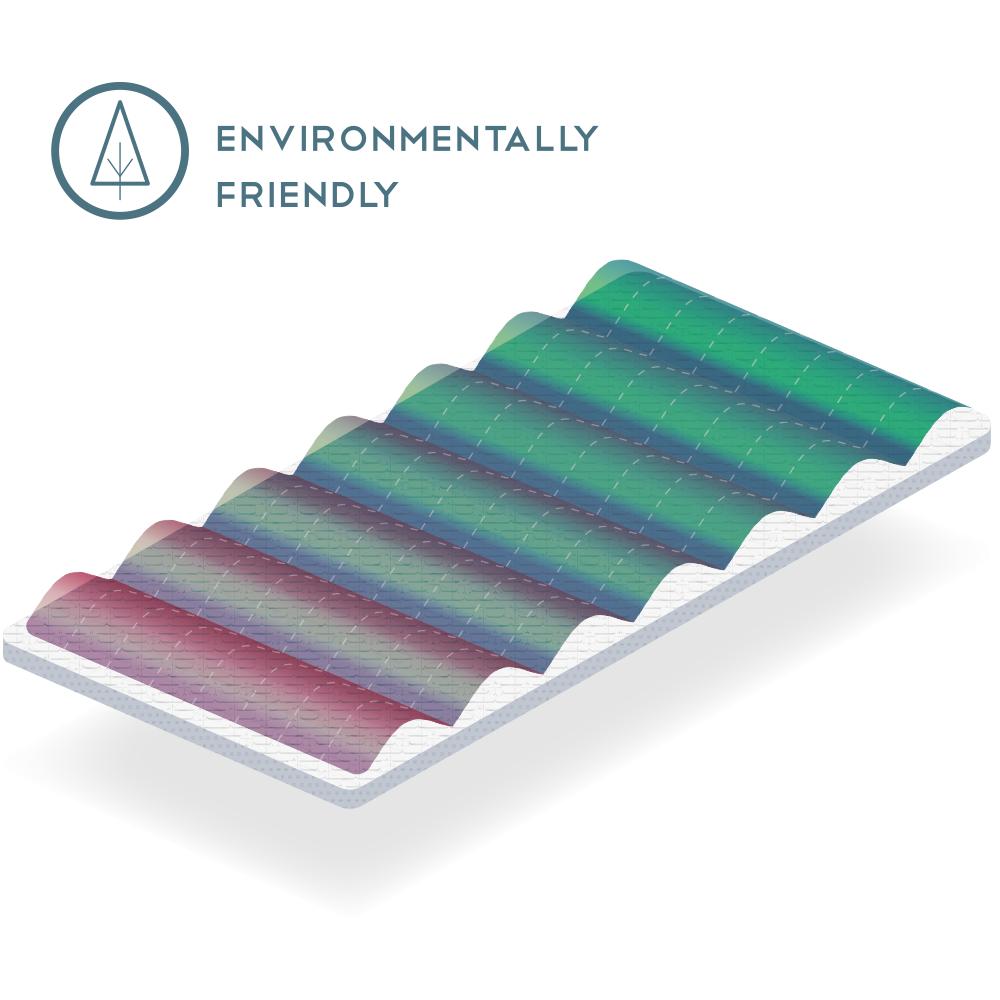 environmentally friendly lab coats