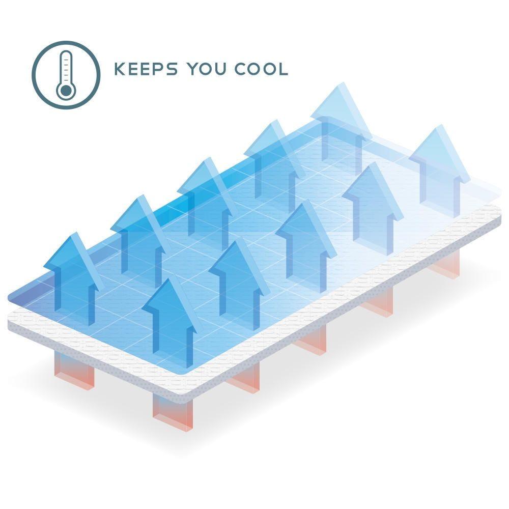 cooling lab coats
