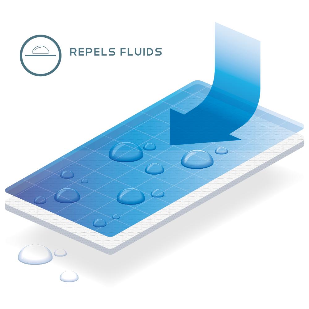 fluid repellant lab coats