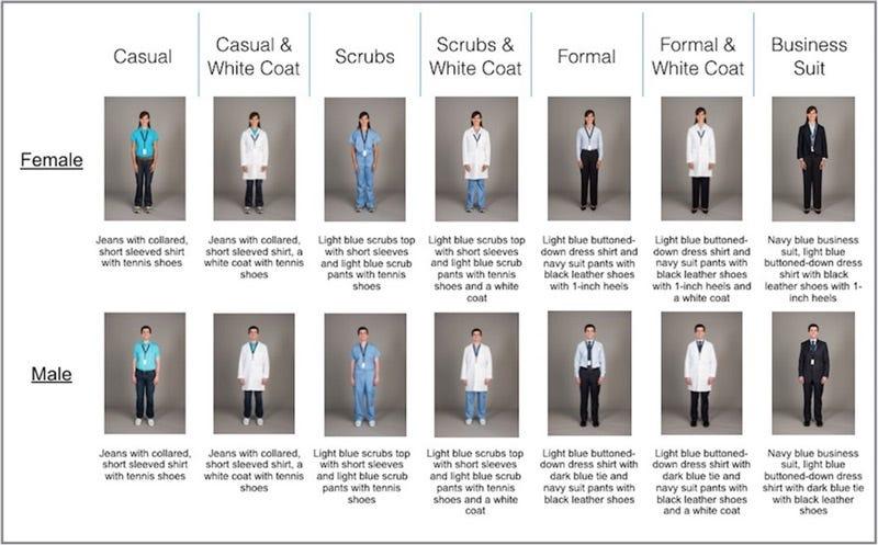 lab coat study